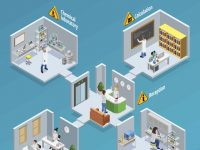 Healthcare IoT Market To Grow at 11%: Analysis