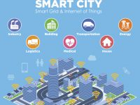 Using The IoT To Make Cities Smarter