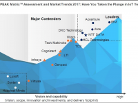 Accenture Named Leader in IoT Services
